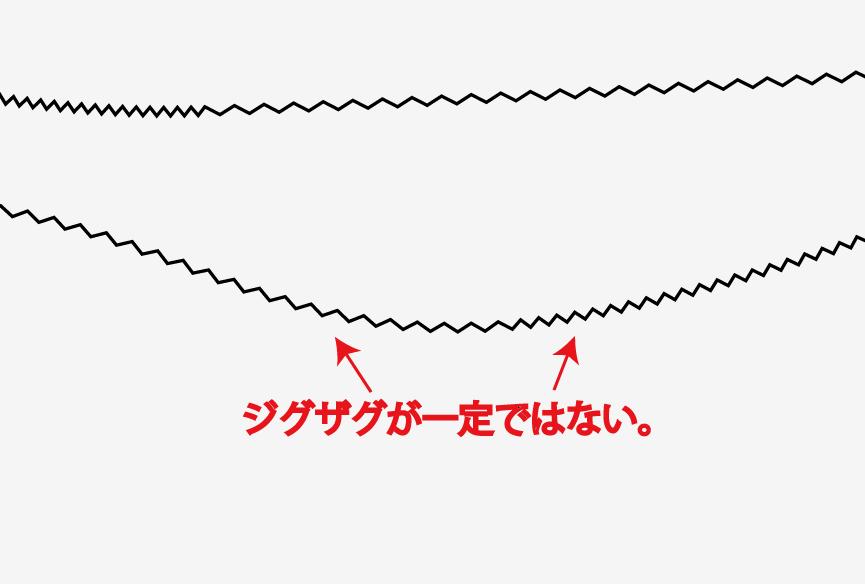 イラストレーターで靴底のジグザグを描く方法 イラストレーターCS5を使用しています。 靴の絵を描きたいのですが、靴底の底の部分だけジグザグにするにはどうしたら良いでしょうか? 効果→パス変形からジグザグを選ぶをパス全体がジグザグになってしまい、ググったところ別にジグザグの四角形を用意して全面切り抜きで対応する方法が見つかったのですが、曲線だとうまくできませんでした。 また、曲線をジグザクにするとカーブに応じて?ジグザクの細かさが変わってしまいます。 これを一定にするにはどうしたらいいのでしょうか? ご存じの方、ご教示いただけますとありがたいですm(_ _)m