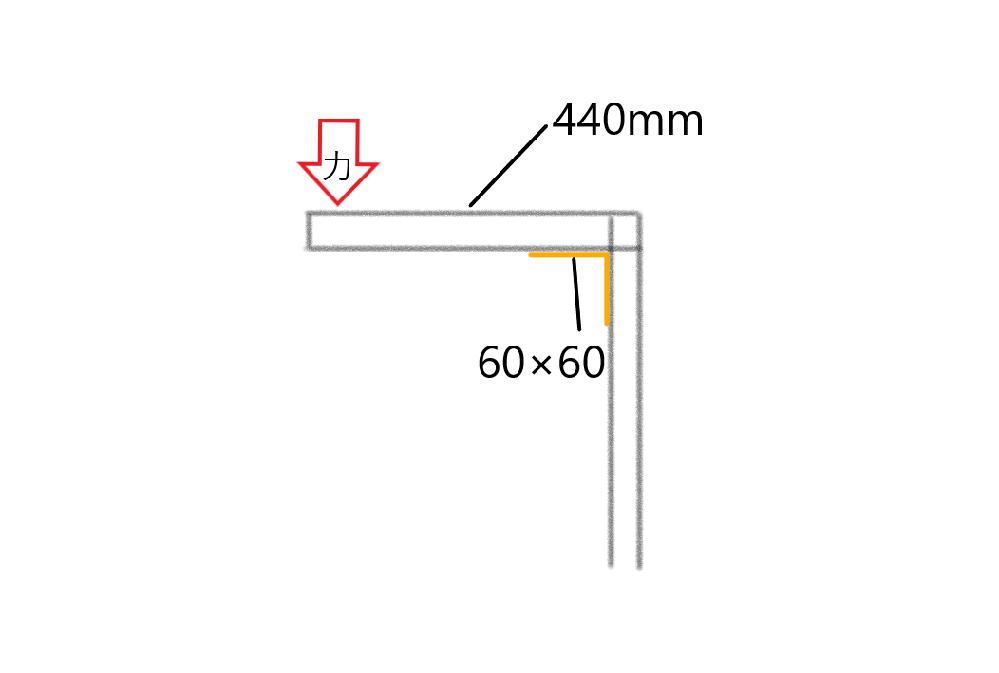 アングルの有無で強度は変わりますか? 画像のように長さ440mmの柱の先端に力が加わる場合、60×60のアングルの有無ではどのくらい強度が変わりますか? また大して変わらない場合、その程度まで...