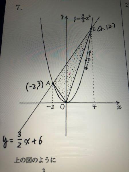 △AOB=△APBになるときの点Pの座標の求め方を教えてください!