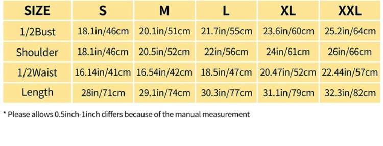 英語のサイズ表記でバストとウエストは分かるんですがショルダーとランなんとかはどこの部分ですか?