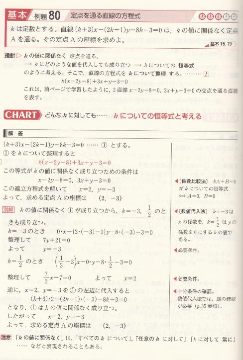 定点を通る直線の方程式についてお尋ねします。 別解で、 y=-3、x=2・・・① が必要条件 x=2,y=-3を①の左辺に代入すると (k+3)・2-(2k-1)・(-3)-8k-3=0・・・② が十分条件 とあります。 逆に、②⇒①の場合、 =0となる式は無数にあるので、 必要十分条件(同値)は成り立たないのでしょうか。