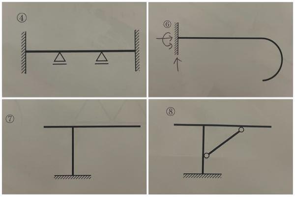至急回答お願いします この4題の支点反力図とモデルの名称を教えてください