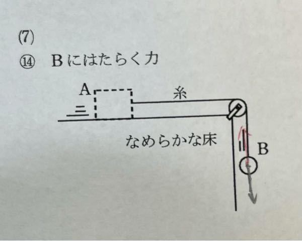 この球Bの上向きの力は何によって出された力ですか?滑らかな床って摩擦0ってことですよね?