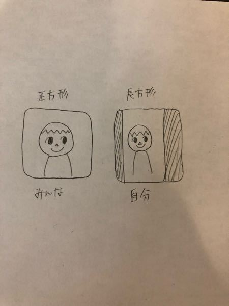 至急教えて欲しいです。 授業でGoogle meetを使っているのですが、 みんなは正方形で写っているのに、私は長方形で写ってます。 どうしたらみんなと同じ正方形にできますか??? ちなみにこ...