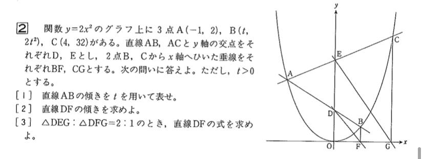 中3の関数の問題です。 (1)は2t-2と出たのですが、(2)と(3)が分かりませんでした。 どなたか(1)から(3)の解説お願いします。