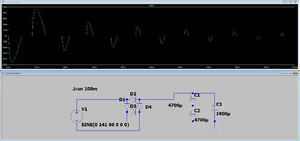 倍電圧整流回路の電流について質問です。 画像に示すような、回路をLTSpice上で作成して、シミュレーションしてみました。 その結果、電源から電流が200Aも流れてしまいました。 この回路は実際にコンデンサを使用して組み立てて 200WのDCACインバータ につなげて充電したことがあります。しかし、特段大きな問題はありませんでした。 おそらく、DCACインバータがそこまでの大電流を流せないので、安全な範囲で動いたのだと思います。 なお、オシロスコープでDCACインバータの出力電圧を計測すると、充電がされてないときは低い電圧ですが、徐々に上がっていきます。 なので、もし、これを家庭用電源のAC100Vにつなげたるとブレーカーが落ちたりすると思います。対策する方法は、あるのでしょうか? よろしくお願いいたします。