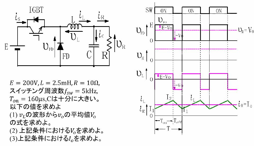 パワーエレクトロ二クスについての問題の質問です。IGBTチョッパ素子を用いた回路の電流値と電圧値をどうやって求めるか分かりません。途中過程も含めて教えて下さい。宜しくお願い致します。