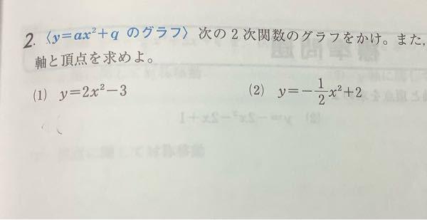 2次関数がわかりません… 解説よろしくお願いします。