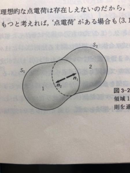 一般的な閉曲面が2つ重なったとき(写真のような状態)、その境界面が平面になることはどうやって証明するのでしょうか? 分野やキーワードだけでも教えていただけると嬉しいです。