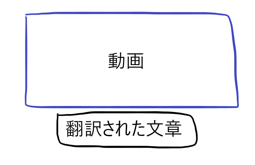 PCでYoutubeの英語自動字幕を日本語に機械翻訳して学習する方法について。 添付した画像のようにYoutube動画の下に機械翻訳された日本語字幕を表示する方法はないでしょうか? Youtubeの自動字幕はUdemyなどと違って単語ごとに表示されるため、意味のある文章が表示されなくて困っています。 文字起こし機能を使うとある程度まとまった文が表示されるのですが、動画の右に表示されるため、目がいったり来たりでとても疲れてしまいます。 ブラウザのサイズを小さくすると文字起こし機能が動画の下に表示されますが、画面サイズが小さくなるので見づらくなってしまいます。 現在はmicrosoft Edgeのリアルタイム機械翻訳機能を使っています なにか解決策をお知りの方、回答していただけると非常に助かります。