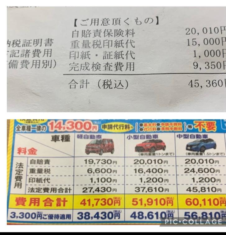 車検の案内が来ました。 同じ車なのに、法定費用が違うのはどうしてでしょうか。 手数料が含まれているのでしょうか。 車はアクアです。