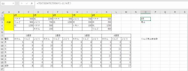 Excelについて質問です。 社内で毎月データが送られてくるのですが、毎月そのデータを別シートに貼り付けるだけで集計できるように、関数を組みたいと思っています。 上の図は、毎月の販売個数を自動的に集計して出力する予定です。日付も毎月入力しないように、画像記載の関数を使用しています。 offsetやindex、matchなどを使用しましたが、一番左のセル、月毎のセルが連結されており、うまくいきませんでした。 下の図は週ごと、商品ごとの売上を集計するものです。 こちらもindexやsumifなどでやりたいのですが、いまいちできません。 有識者の方、解答お願いします。