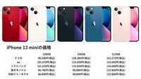 iphone13に関する質問 携帯会社によって値段が異なるのは何故ですか? また、私はドコモなのですが、ドコモで購入するメリットってありますか?