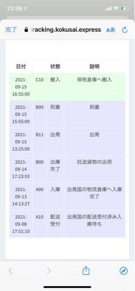 Qoo10で買い物をし、保税倉庫へ搬入から 4日経ちますがこのあと進行がございません。 日本でも、こんなマイペースなものなんでしょうか? いつ頃、届きますか?