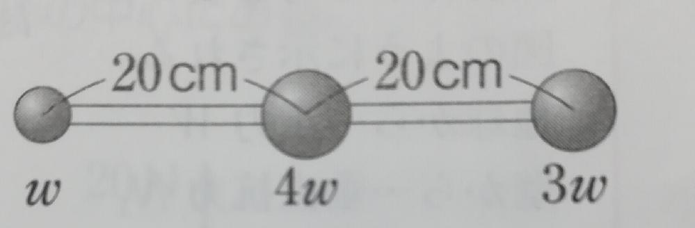 物理基礎 剛体にはたらく力 重心 軽い一様な棒に重さw,4w,3wの物体が固定してある。全体の重心はどこか。 答えは左端から25㎝の位置なのですが、解説がなく解き方がわかりません…。 どうして...