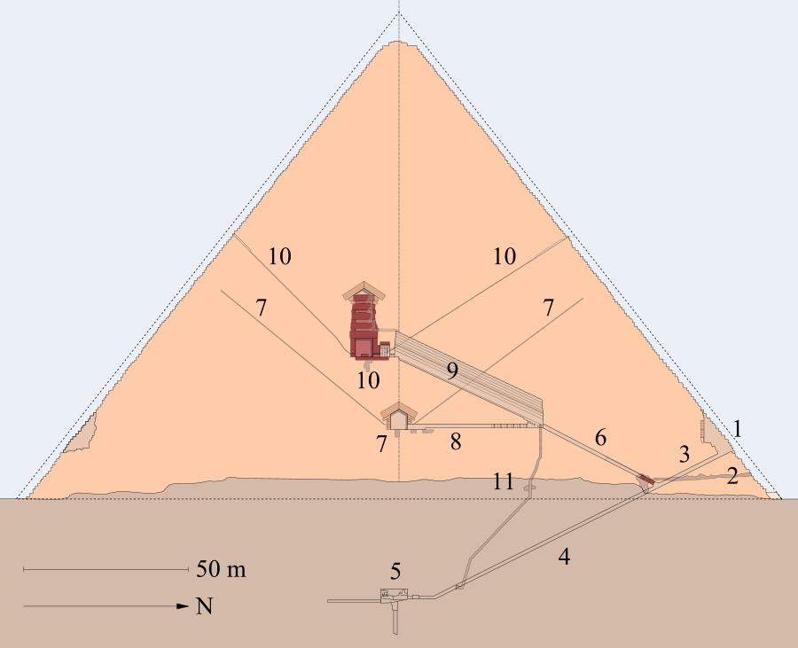ギザの大ピラミッド(クフ王のピラミッド)について、大回廊から地下の間にかけて竪穴があります。 この竪穴についてはいつ頃どのような役割でできたのですか?