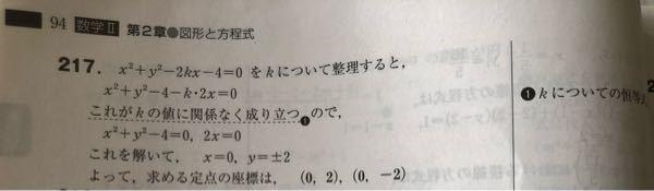 数IIです。 円 x^2+y^2-2kx-4=0 がkの値にかかわらず通る定点の座標を求めよ。 という問題です。 下の写真がその解説なのですが、何を言っているのか全然分かりません。 どなたか教えてください…