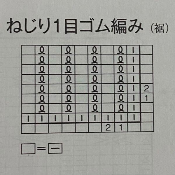 編み図の解釈についてです。 画像の編み図(平編み)の編み方ですが、 初心者なので解釈が間違っているかもしれないと思い、 編みすすめられずにいます。 作り目 1段目→表目… 2段目→表目・ねじり目裏・表目… 3段目→?? わかる方教えてください。