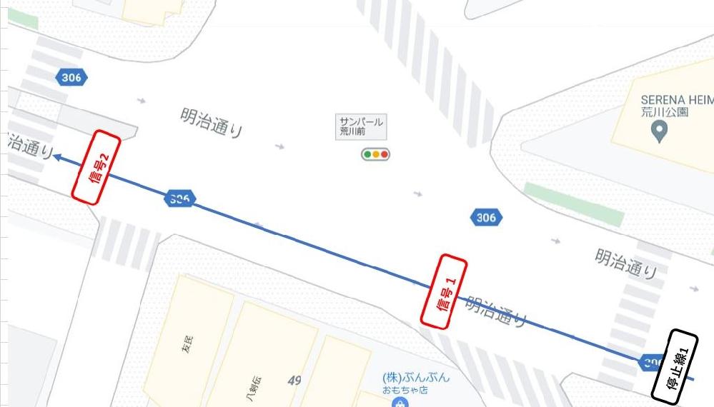 停止線の信号が赤の場合はどうしたら良いですか? ・添付の地図、青矢印の方向に進んでいます。 ・信号1が赤の時は信号2も赤のように同じ動きをします。 ・信号1の直前には停止線1があります ・信号2の直前には停止線はありません。 信号1を超えたあたりで信号2が黄色や赤になった場合、どこに止まるべきですか?