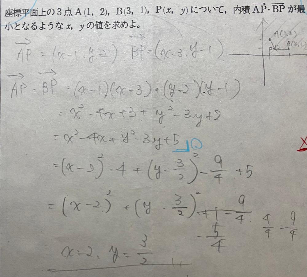 ベクトルの問題が分かりません。 なぜ最小となるようなx、yを求めよと言われてこの式(青〇より下)のようになるのでしょうか。教えて下さい。よろしくお願いします。