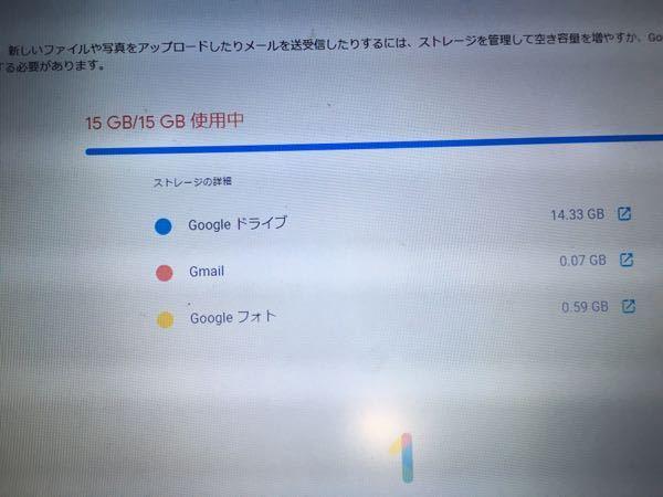 Googleドライブの容量が満タンになったと警告が来たのでさきほどパソコンからログインしていらない曲やファイルを大量に削除しました。 無料ストレージの内訳としては15GB中、Gmailが少し、Googleフォトが少し、圧倒的にGoogleドライブが占めていました。 それでドライブの中のファイル、曲を大量に削除したのに 画面左側に容量がいっぱいです!の警告がまだ出ています。 F5で更新?とかしてもダメなんでしょうか?どうやったらリセットされますか? これだけ削除したらスカスカのはずなんですが、、、