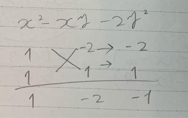 たすき掛けについて質問です。 このようなxとyが混じっている式の時、どこにx,yを置くのかわかりません。 教えてください。
