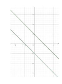 こういう関数も単調増加とか単調減少とかの言葉を使うんですか?