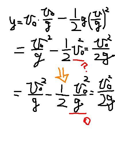 物理の式の展開で。 下記のように変位yを求める式で上の式から下のような板書書きで答えはv0^2/2gというのは合ってると思うのですが。 途中の展開でgの約分に仕方が間違えてると思ったのですが。どちらが正解ですか? ちなみに鉛直投げ上げで最高点の高さを求める問題です。