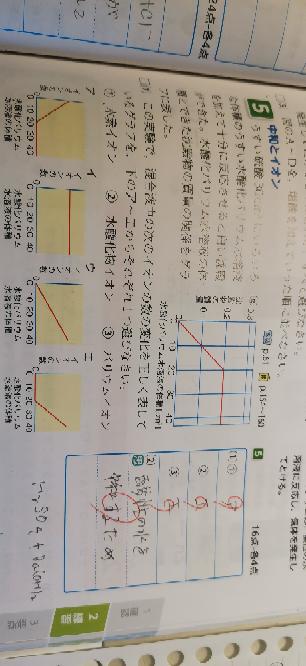 グラフのことで質問なんですけどうすい硫酸にうすい水酸化バリウムを入れた時バリウムイオンのグラフはエが正答になっているんですが、塩酸に水酸化ナトリウムを入れた時のナトリウムイオンのグラフはウになりますよ ね。なんでバリウムイオンはエが正答なのでしょうか?塩化ナトリウムと違って硫酸バリウムは白くて目に見えるからですか? どなたか教えてください