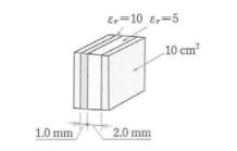 【至急】この問題の答えを教えてください。途中計算があると助かります。お願いします。 面積 10 cm^2の 2 枚の平行電極板間に、比誘電率 εrが 10 で、厚さが 1.0 mm の誘電体と、εrが 5 で、厚さが 2.0 mm の誘電体を図のように重ねて置いた。この平行電極板間の静電容量はいくらか。
