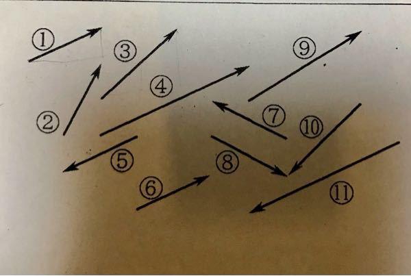 数学B 至急教えてください!!! ①向きが同じベクトル ②大きさが等しいベクトル ③等しいベクトル ④逆ベクトル