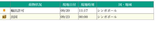 マイプロテインの追跡について これって23日に日本に着くって事ですか?