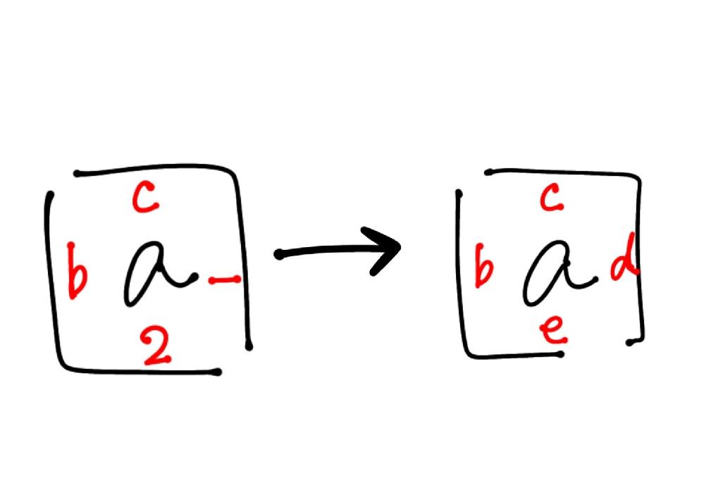 Simejiの英語をフリック入力にする際の操作設定について質問です。 Simejiにて英語のキーボードを設定すると、画像(左)のようにaの左はb、上はc、右は_というような入力になっています。 それを画像(右)の赤字のように、入力法を変更することは可能ですか?