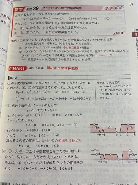 青チャート数II B 例題39 (1)の回答に書いてあるk<-8、-8<k<0、4<k になるのでしょうか? できれば詳しく教えて欲しいです。