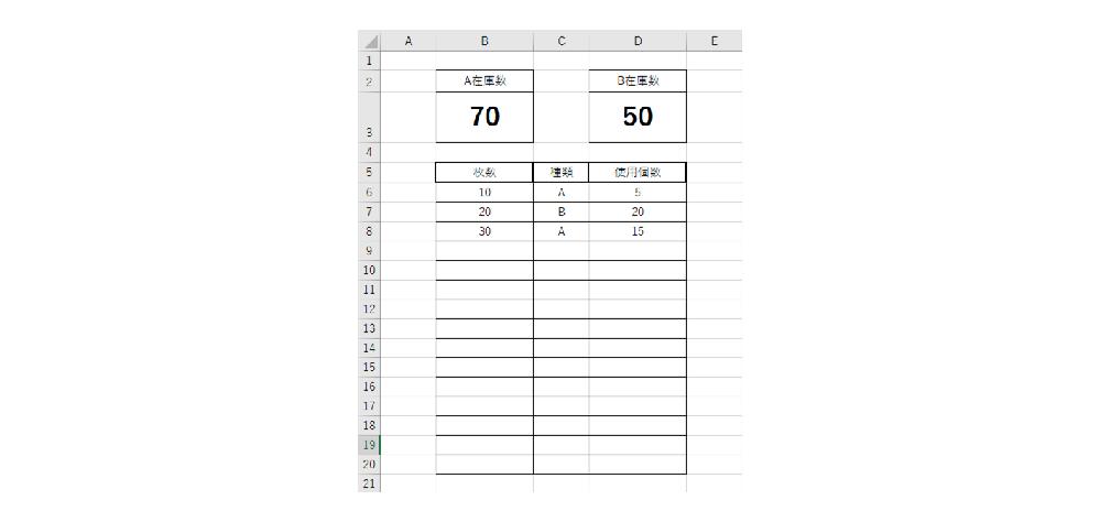 Excelマクロ初心者です。 在庫チェック表を作っているのですが、 添付の表のC列がAの場合はAの在庫数から使用個数を引くようにしたいです。 又、Bの場合はBの在庫数から引くようにしたいです。 マクロを勉強中なのですが、どうしてもパターンによって処理を分ける やり方がわからなくて困っています。 説明も分かりづらくて申しありませんが、ご教授願います。