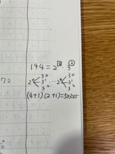 以下のようなとき、(4+1)(2+1)になる理由を教えて下さい。