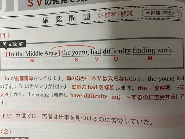 肘井学の読解のための英文法をしてるのですが、写真のIn the Middle Agesように[ ]がつくMと、finding workのように[ ]がつかないMの違いを教えて欲しいです。全部のMに[ ]つけると思っていたけど、付けないMとはど ういう場合ですか?