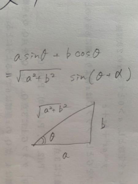 【数IIです】↓これは何を説明してるものですか? 至急教えて欲しいですm(_ _)m