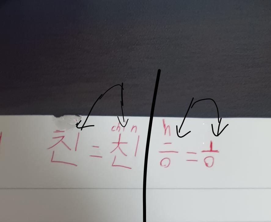 この矢印で繋がってるハングル文字って同じですか?最近ハングル文字の勉強を初めて、この両方をネットで見かけ気になりました。入力の違い(?)ですかね 教えて欲しいです。 (雑なのと下手なのはお許しを )