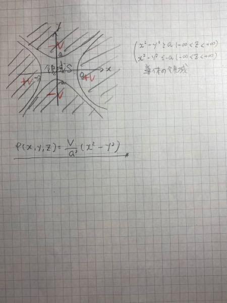 大学1年の電磁気学の問題です。 図のように導体が4つに領域にあります。 領域Sを真空であるとし、この領域に荷電粒子(電化q>0、質量m)を静かに置いた時、 電位がこのように表せることを、 ...