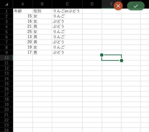 こんにちは。 エクセルについて質問です。 アンケート調査のグラフを作りたくて 年齢、性別、アンケート内容 とある場合で、年齢別とアンケート内容の円グラフと、性別 別とアンケート内容の円グラフを作りたいです。 (りんごが好きな年齢の数のグラフと、りんごが好きな男女の数のグラフ)と言った具合です。うまく言葉にできなくてすみません。 画像に例を載せました。実際の人数はもっと多く数えられないので円グラフを作りたいのです。 どなたか教えていただけませんか?