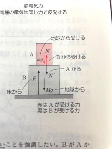 物理 垂直抗力と作用反作用について 写真のRについて疑問があります。RはMg+mgの垂直抗力ですよね。この垂直抗力Rに作用反作用のペアとなる力が書かれていないのは何故でしょうか? 実際に地面との間には存在しないのか、それとも便宜上存在してないだけなのか教えて頂きたいです。 また重力(万有引力)の反作用は地球で、物体と地球は同じ力で引き合うというのは合っていますか?