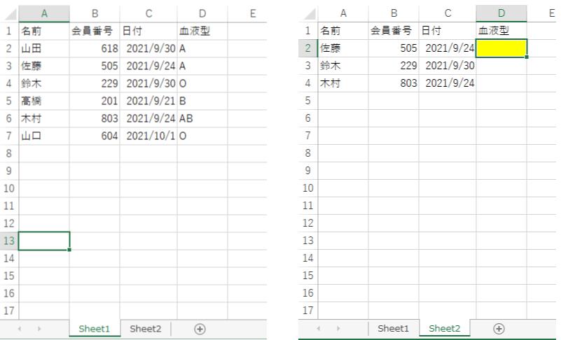 Excel関数です。 画像のようにsheet1に本表があり、sheet2にはそのうちのどれかが入ってきますが、 こちらは血液型のセル(黄色)だけは空欄です。 名前と会員番号と日付の3つの条件がsheet1のデータと一致したら血液型をジャンプさせたいです。 どんな関数を組めばよいでしょうか。 よろしくお願い致します。