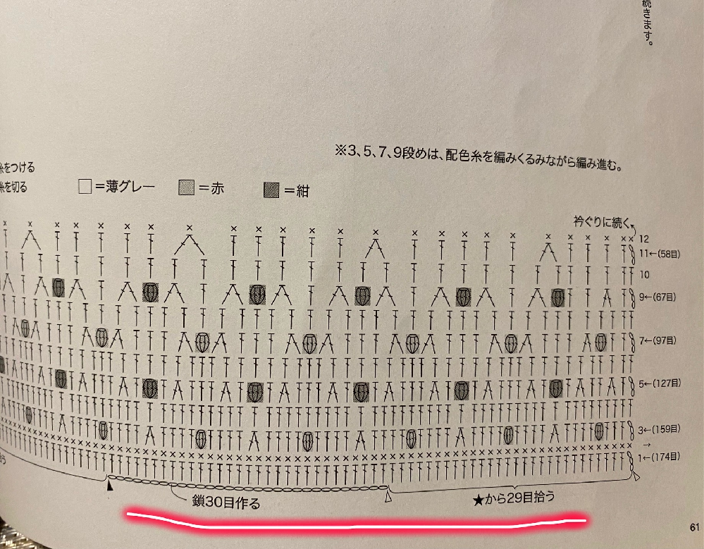 かぎ針編みについて 編み図を見てわからなくなってしまった為お知恵を拝借できれば幸いです。 丸ヨークのベストを編んでいます。 見頃を編み終え、ヨーク部分を編みはじめで疑問があります。 画像の編み図の編み始め部分について まず該当部分に鎖30目を作り、その上で見ごろ部分の★から29目長編みを編み、続けて作った鎖に長編みを編んでいくということで良いのでしょうか? 初心者のため質問や言葉がわかりづらいこと、申し訳ございません。 どうぞよろしくお願いいたします。