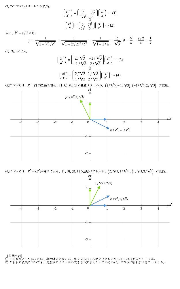 ローレンツ変換について質問させてください。 添付資料について以下が質問事項になります。 ①一次変換として捉えた時、座標軸のとり方が、多く見られる説明と逆になってしまつのは何故でしょうか。 ②どちらの変換においても、変換後のベクトルの大きさが大きくなっているのは、どのように解釈すべきでしょうか。