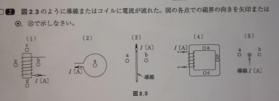 磁界の向きについてです やり方も分からないので解説してくれるとありがたいです