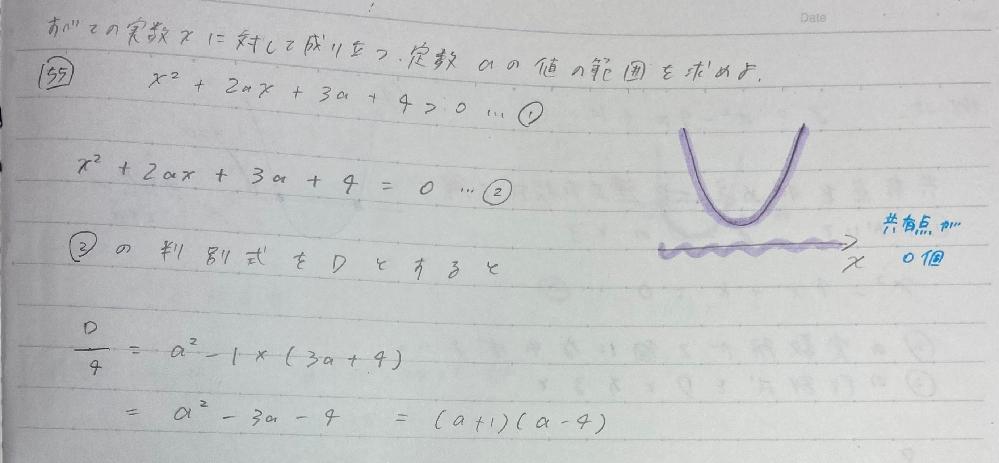 至急! いつもだったら判別式は D= で始まるのに、なぜこの場合は D/4= になるのでしょうか? どなたか解説お願いします!