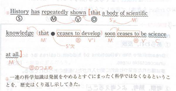 大学受験 英語 登木健司の難関大英語長文の実況中継という参考書にある名古屋大学の英文です。 2つ目のthat以下から構造(developの目的語や2個目のceasesなど)、訳など何も分かりません。細かく教えて頂きたいです。