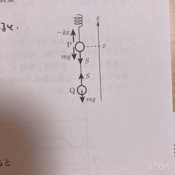 高校物理について 弾性力の式に-の符号をつけるとFの向きまで表してくれるそうなのですが、その場合、作図は写真のように毎回バネに引かれる向きでいいのですか?なんとなくx軸正の向きに-のベクトル(値)が向くのは違和感があるのですが…