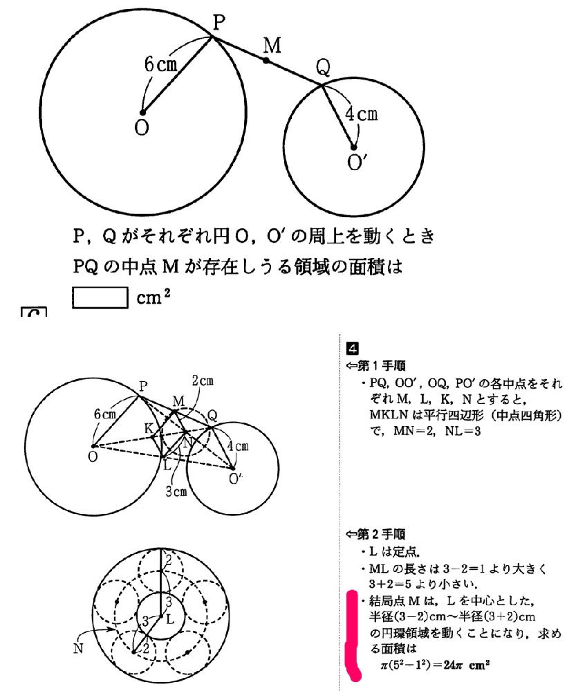 動点の問題です。第二手順の前半までは何とかわかりました。ただ後半の結論が図も含めて全く理解できません。問題の意図は理解しているとは思いますが、どうしても中点Mが描く範囲のイメージができません。 この分野について詳しい説明のあるサイトの紹介、もしくは解答の解説をお願いします。